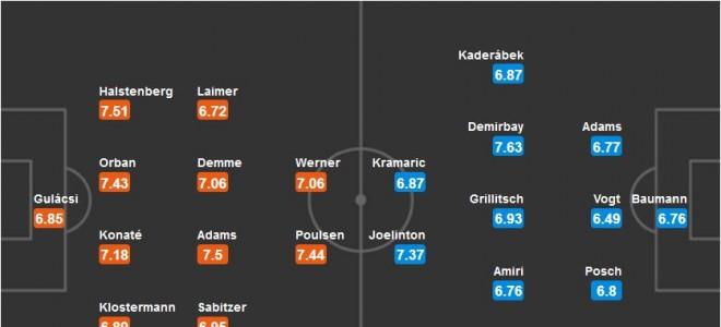 РБ Лейпциг – Хоффенхайм, прогноз на матч 25 февраля