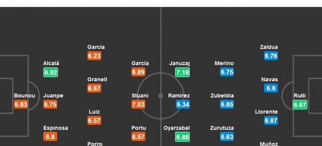 Жирона – Реал Сосьедад, прогноз на матч 25 февраля