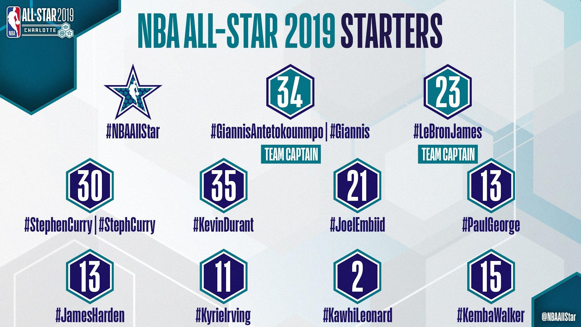 Новости Баскетбола